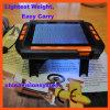 Lighest 3.5inch Pocket size Low vision video magnifier