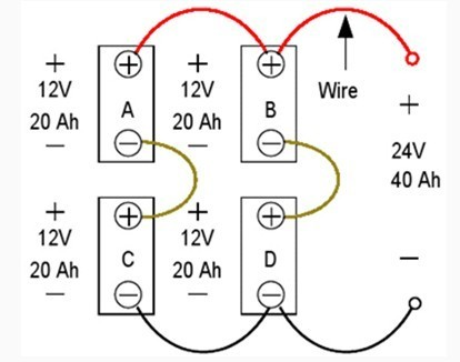 4 battery 24 volt wiring diagram wiring diagram data schema AC Blower Motor Wiring Diagram wiring diagram furthermore two 12 volt batteries to 24 volt diagram 12 volt battery wiring diagram 4 battery 24 volt wiring diagram