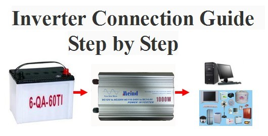 Power inverter user and connection guide shenzhen meind technology power inverter user and connection guide cheapraybanclubmaster Choice Image