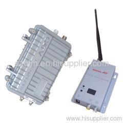 wireless video transmitter receiver