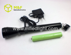 3 watt cree led flashlights