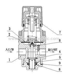 pneumatic air regulators ar1000