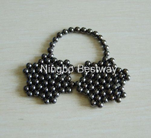 D5MM Black Color Neomagnet