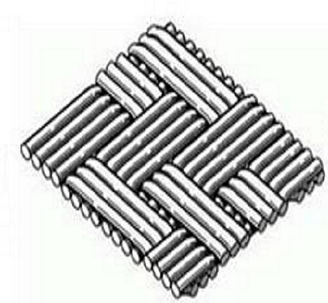 5-heddle Weave Mesh