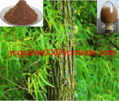 White Willow Bark Extract, Salicin