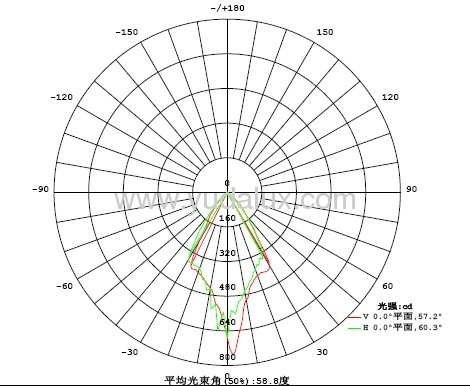 Razor E100 Wiring Diagram also Wiring Diagram For 240v Led Lights further Modify Summary Of Conversion Process together with Wiring Diagram For Two Spotlights together with Downlight Wiring Diagram. on wiring diagram for downlights