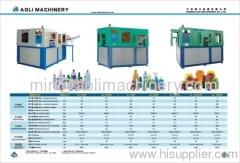 Ningbo Aoli Machinery Co.,Ltd