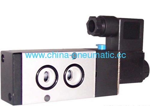 NAMUR solenoid valve 4V series