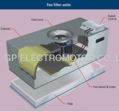 The future for fan filter units ffu is to use ec fan and for Aquaclear motor unit for power filter