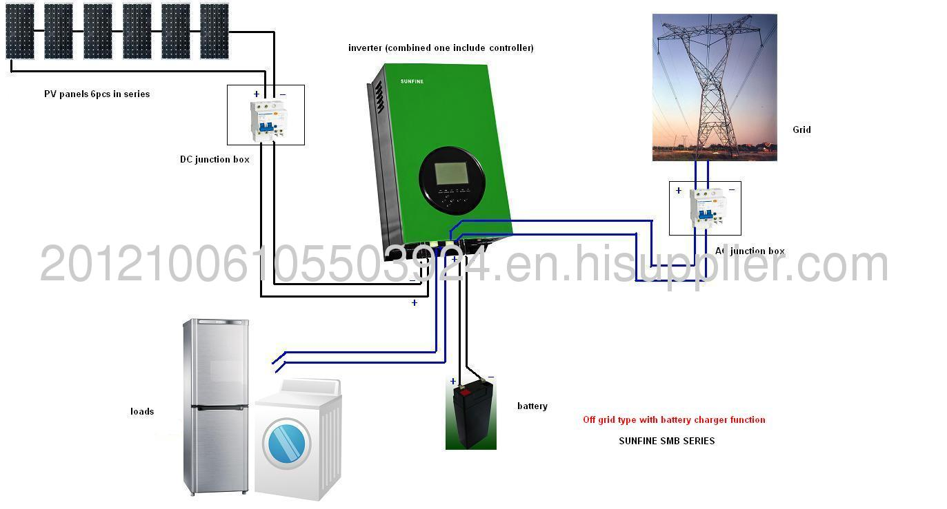 2000W solar off grid inverter one phase with battery solar home system