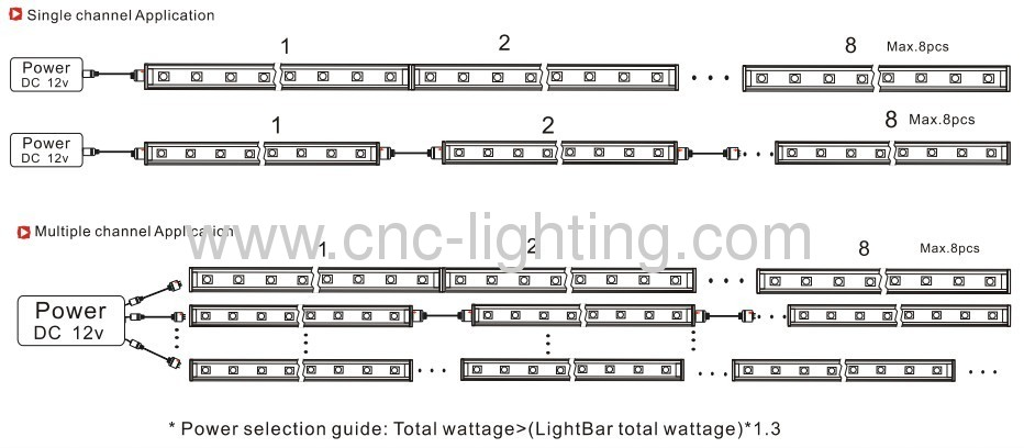ip smd linear rigid led light bar manufacturer supplier ip68 smd3828 linear rigid led light bar