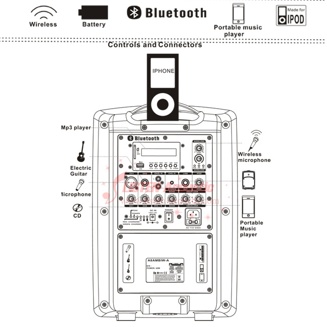 2012 10%2F31%2F173425502834 portable music player with sd card slot stereo speaker box from speaker box diagram at readyjetset.co