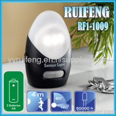 battery powered wall light/led decorative light