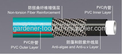 3-Layer Knitted Kink Plus PVC Garden Water Hose With Non-Torsion Fiber Reinforcement layer