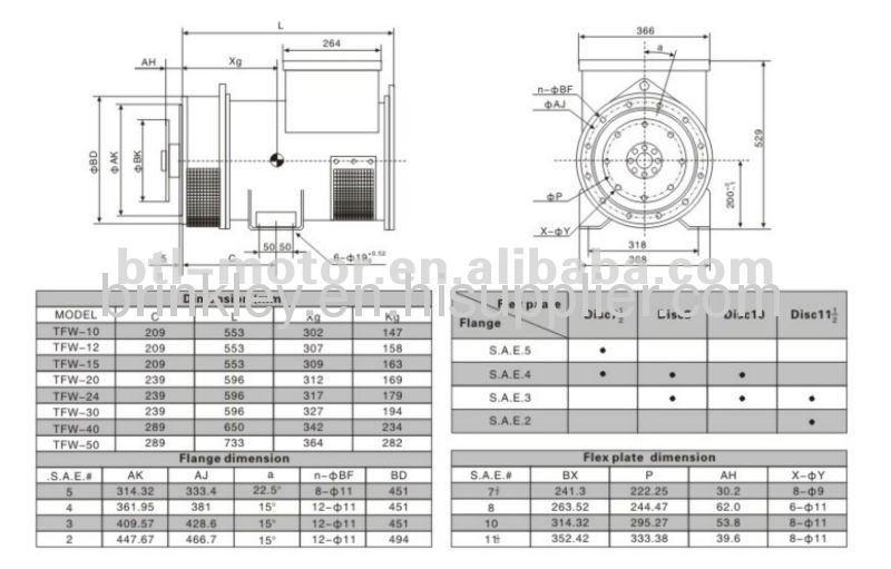 15KVA BrushlessSynchronousalternator/generator 380v