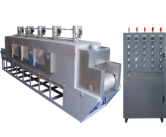 continuous hot-blast tempering furnaces