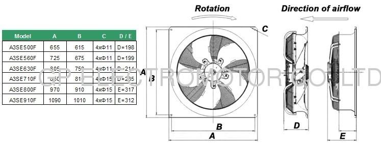 Green Tech Ec Axial Fan For Eco Air Water Heat Pump From