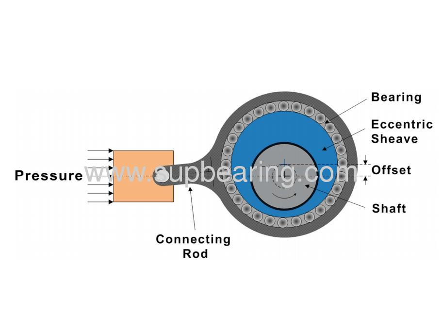 N2720BOil Industry Bearings