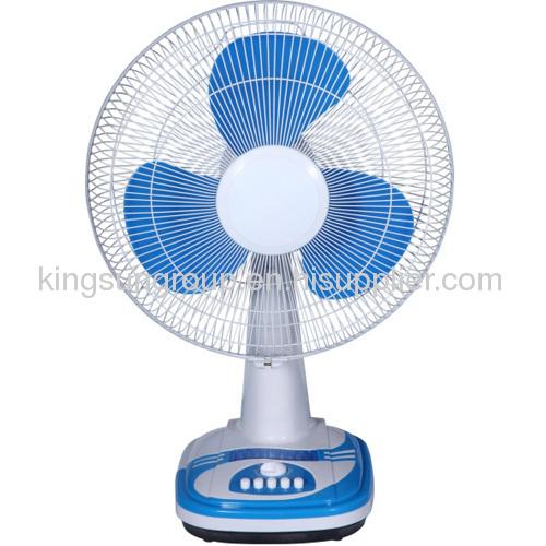 16 inch desk fan small