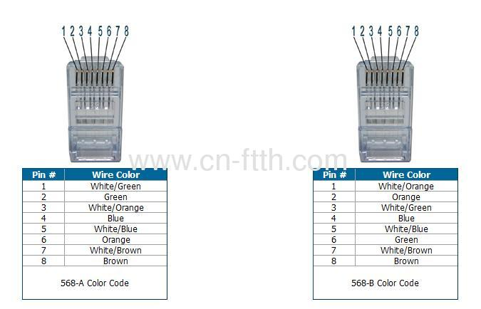 2012 12%2F18%2F174355486618 cat 6 cable colour code pdf efcaviation com cat 5 cable color code diagram at edmiracle.co