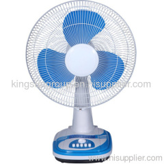 desk fan small