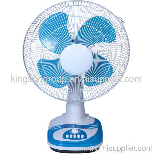 small desk fan