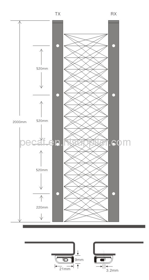 elevator door microscan safety light curtain from china