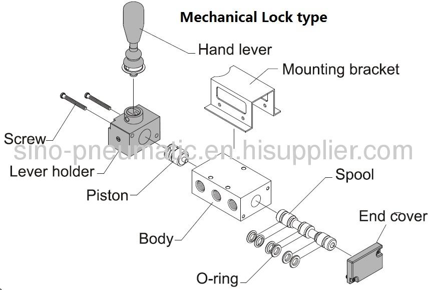 5/2 Way 1/4Shako TSV86522 Hand lever valve