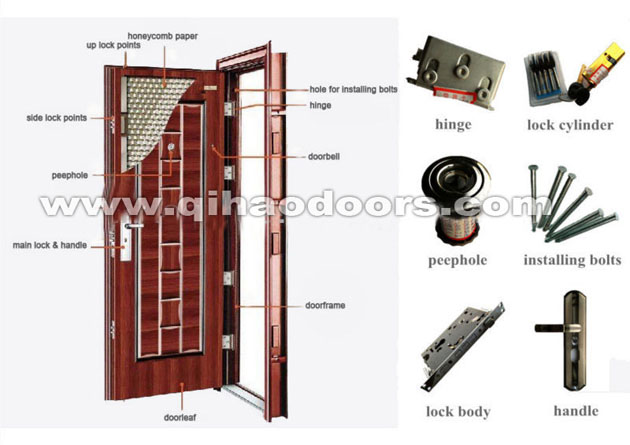Exterior Steel Safety Single Door From China Manufacturer