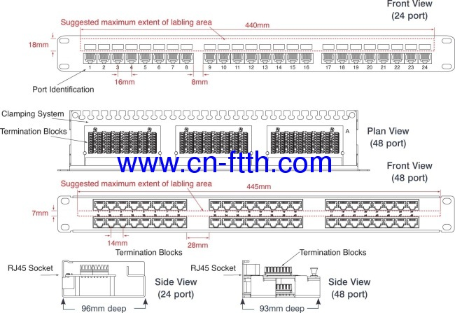 Cat 5e Unshielded Twisted Pair  Utp  1u 48 Port Patch Panel From China Manufacturer