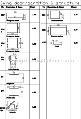 Swing Door &High Partiton Aluminum Aluminium Profile Nepal Market