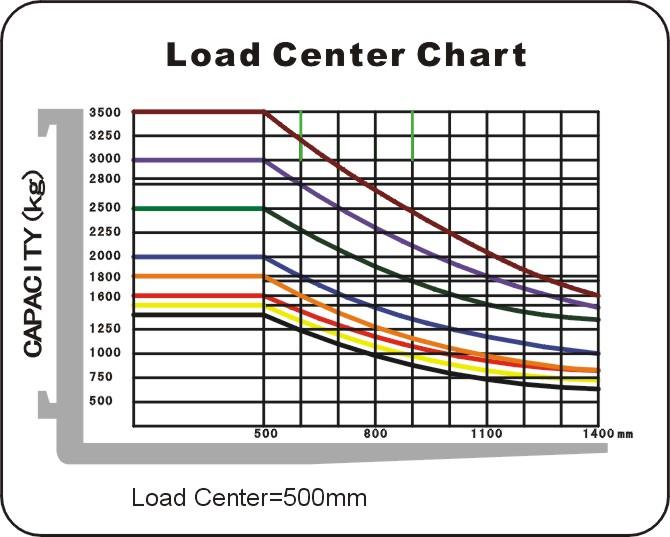 Nissan Forklift Engine Diagram Get Free Image About
