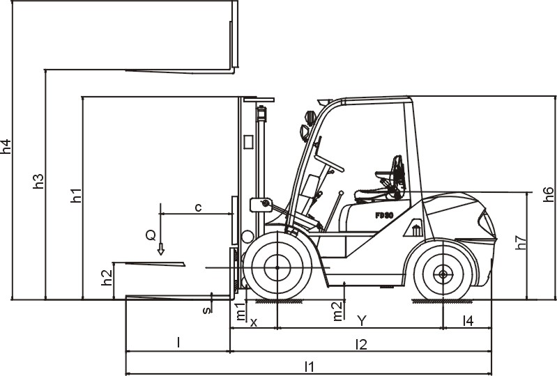 Forklift Dimensions Standard Sellick Equipment Limited S Series Rough Terrain Forklift