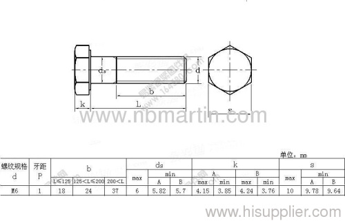 ordinary hexagon head bolt m6 from china manufacturer. Black Bedroom Furniture Sets. Home Design Ideas