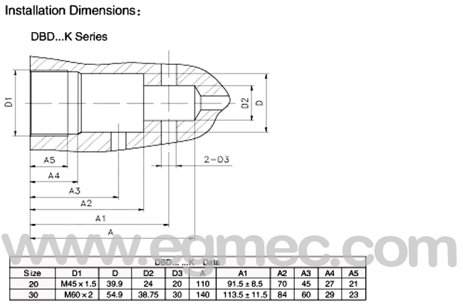 Rexroth DBDS20, DBDH20K, DBDS20K Direct Operated Pressure Hexagon Adjustment Relief Protective Cap Valve