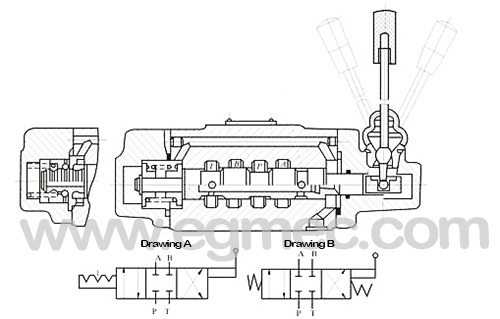 4/3 And 4/2 Way, 4WMM Rexroth 4WMM10E, 4WMM10F, 4WMM10G, 4WMM10H, 4WMM10J, 4WMM10L, 4WMM10U, Directional Spool Valve