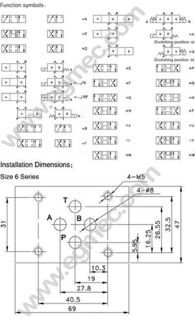 Rexroth 4WE6D6X, 4WE6C6X, 4WE6A6X, 4WE6B6X, 4WE6Y6X, Single Solenoid Directional Control Valve