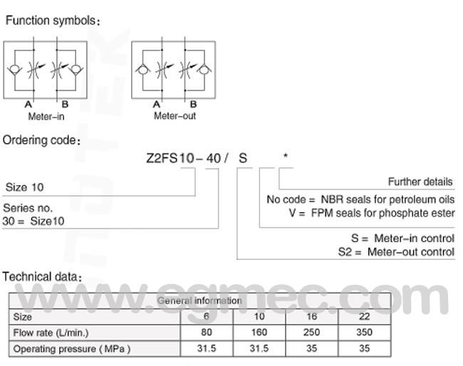 Rexroth Z2FS10 Sandwich plate Hydraulic Flow Control Valve