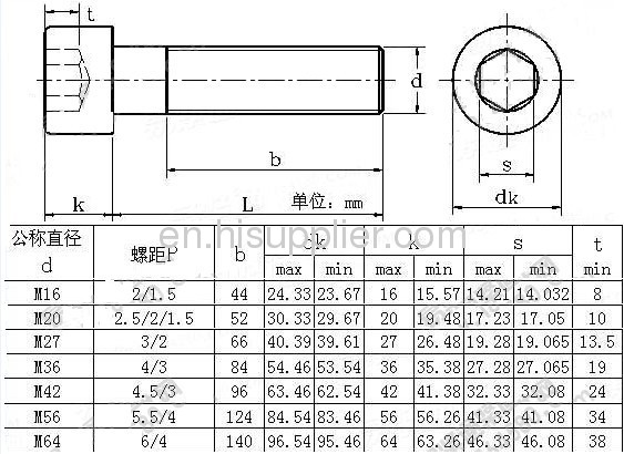 Hex Socket Head Cap Bolts Manufacturers And Suppliers In China