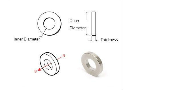 N33EH D6*d8*6.35mm NdFeB Ring MagnetNi Coating