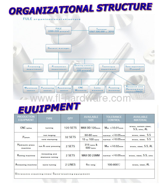 Steel hose end customized fittings with barb and thread.NPT,BSP