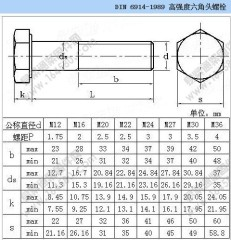 Hexagon high strength steel structure bolt