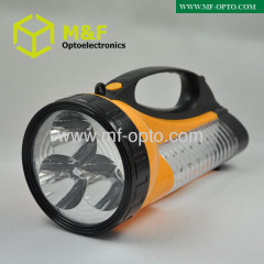 searchlight 2013 new product