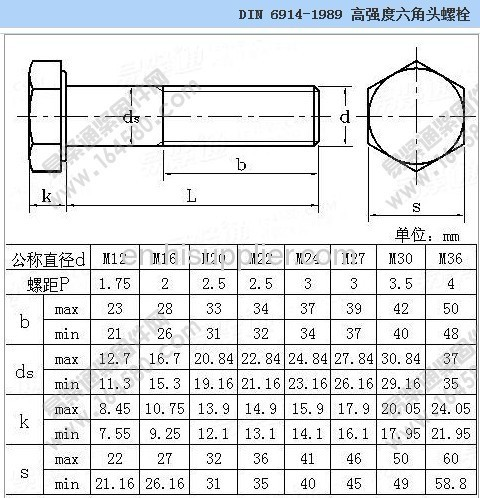 Hexagon High Strength Steel Structure Bolt Products