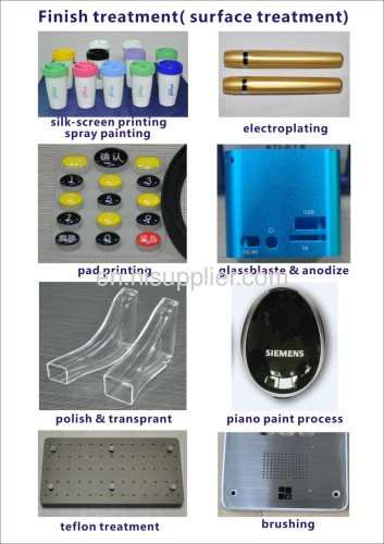 rapid prototyping mold for medicinal using with ABS from CNC