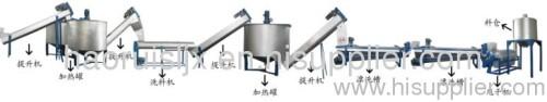 high quality machine for fibre plant