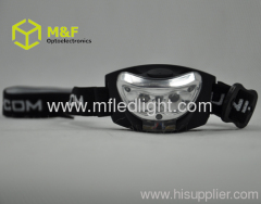 high power led headlight