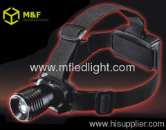 cree Q3 head light to wear
