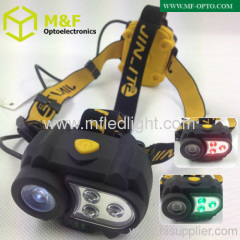 high power led headlight motorcycle