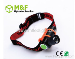 zoomable cree led headlamp